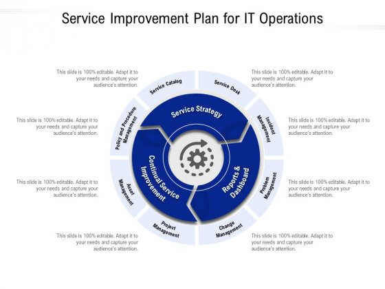 Service Improvement Plan For IT Operations Ppt PowerPoint Presentation Portfolio Template PDF