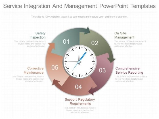 Service Integration And Management Powerpoint Templates