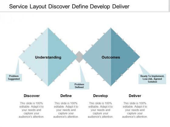 Service Layout Discover Define Develop Deliver Ppt Powerpoint Presentation File Rules