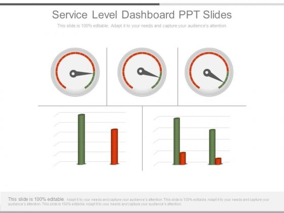 Service Level Dashboard Ppt Slides