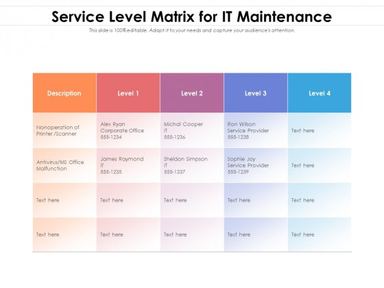 Service Level Matrix For IT Maintenance Ppt PowerPoint Presentation Gallery Model PDF