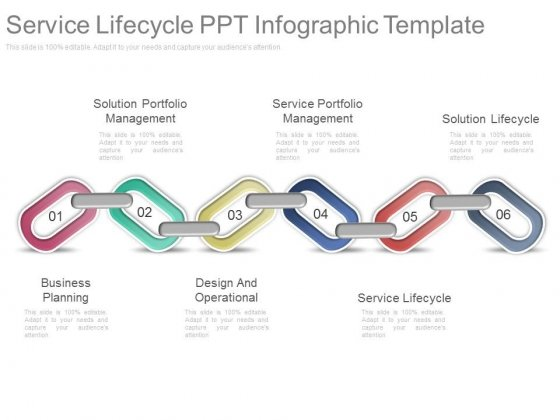 Service Lifecycle Ppt Infographic Template
