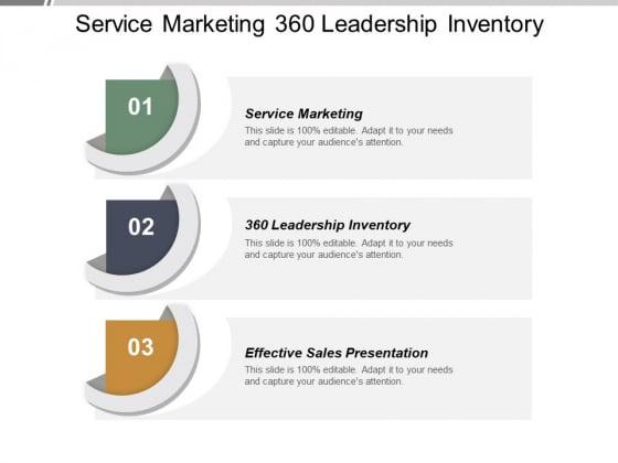 Service Marketing 360 Leadership Inventory Effective Sales Presentation Ppt PowerPoint Presentation Show Diagrams