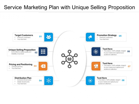 Service Marketing Plan With Unique Selling Proposition Ppt PowerPoint Presentation Gallery Show PDF