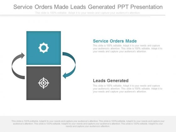 Service Orders Made Leads Generated Ppt Presentation