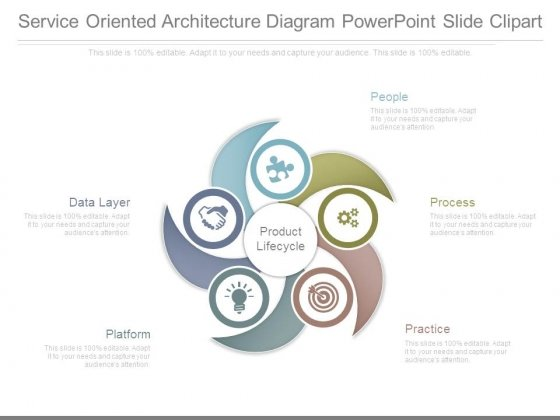 Service Oriented Architecture Diagram Powerpoint Slide