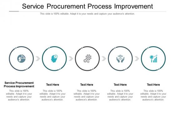 Service Procurement Process Improvement Ppt PowerPoint Presentation Ideas Gridlines Cpb Pdf