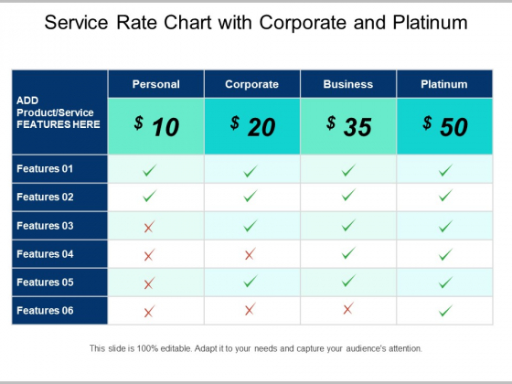 Service Rate Chart With Corporate And Platinum Ppt PowerPoint Presentation Layouts Samples PDF