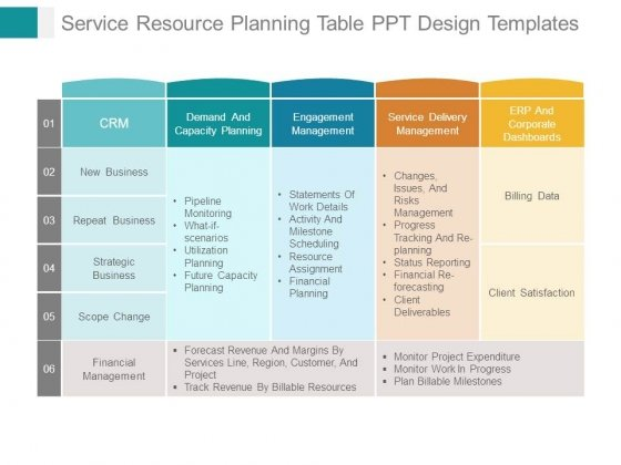 service resource planning table ppt design templates powerpoint