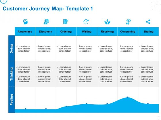 Service Strategy And Service Lifecycle Implementation Customer Journey Map Sharing Ppt File Clipart Images PDF