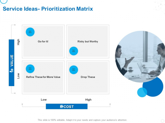 Service Strategy And Service Lifecycle Implementation Service Ideas Prioritization Matrix Ppt Styles Example PDF