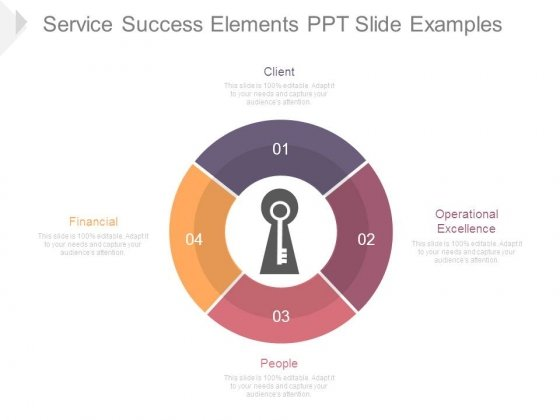 Service Success Elements Ppt Slide Examples