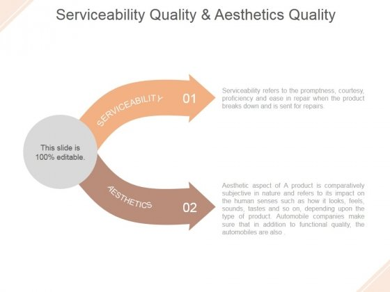 Serviceability Quality And Aesthetics Quality Ppt PowerPoint Presentation Influencers