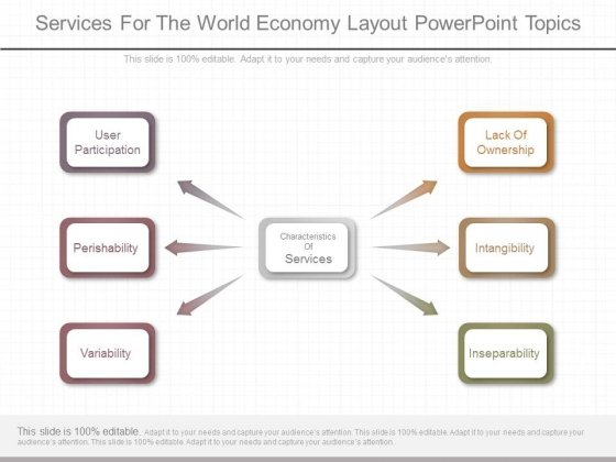 Services For The World Economy Layout Powerpoint Topics