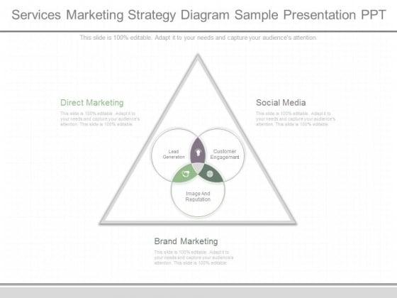 Online marketing mix ppt SlideShare