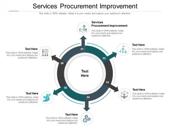 Services Procurement Improvement Ppt PowerPoint Presentation Styles Icons Cpb Pdf