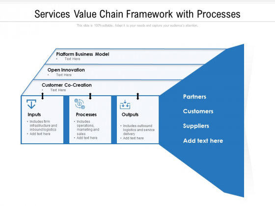 Services Value Chain Framework With Processes Ppt PowerPoint Presentation Summary Visuals PDF