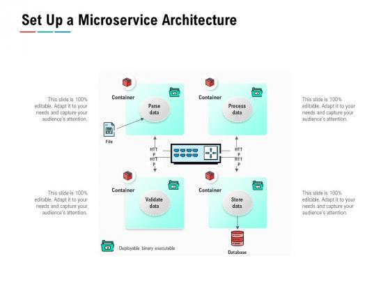 Set Up A Microservice Architecture Ppt PowerPoint Presentation Ideas Design Ideas
