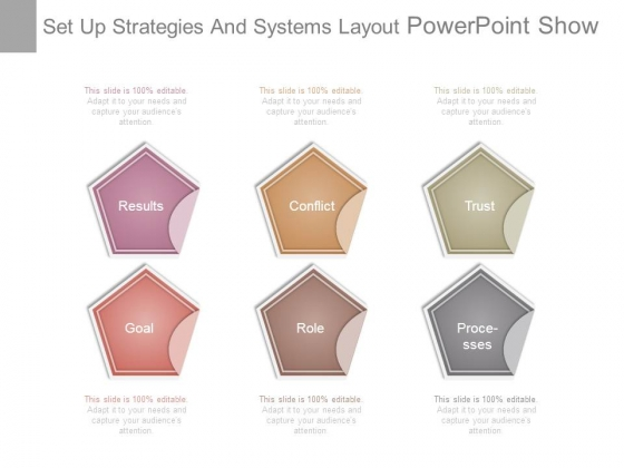 Set Up Strategies And Systems Layout Powerpoint Show