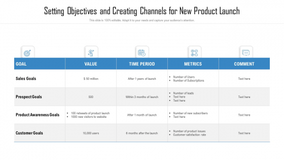 Setting Objectives And Creating Channels For New Product Launch Diagrams PDF