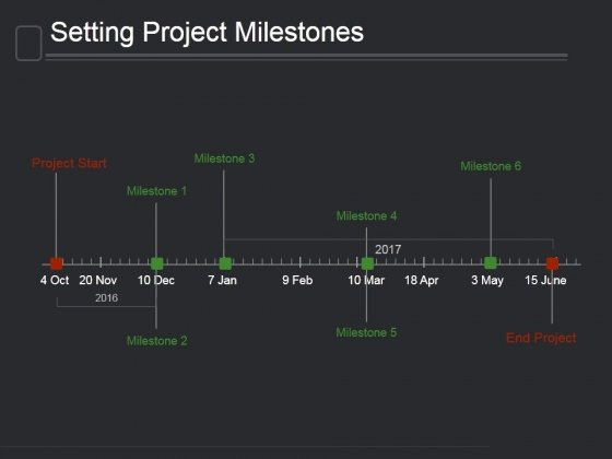 Setting Project Milestones Ppt PowerPoint Presentation Clipart