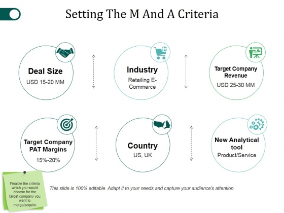 Setting The M And A Criteria Ppt PowerPoint Presentation Portfolio Shapes