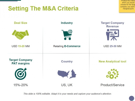 Setting The Manda Criteria Ppt PowerPoint Presentation Layouts Master Slide