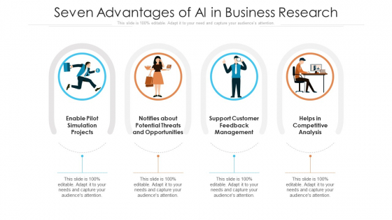 Seven Advantages Of AI In Business Research Ppt PowerPoint Presentation Gallery Background Image PDF