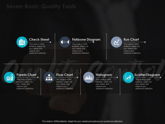 Seven Basic Quality Tools Ppt PowerPoint Presentation Layouts Example File
