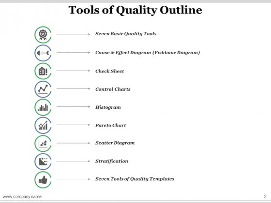 Seven_Basic_Tools_Of_Quality_Ppt_PowerPoint_Presentation_Complete_Deck_With_Slides_Slide_2