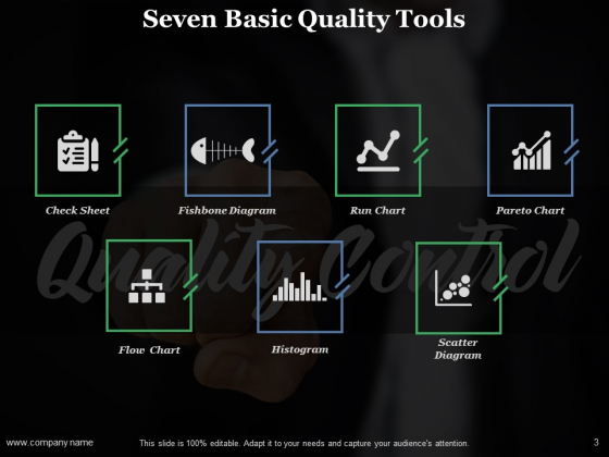 Seven_Basic_Tools_Of_Quality_Ppt_PowerPoint_Presentation_Complete_Deck_With_Slides_Slide_3