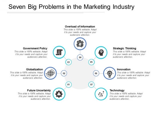 Seven Big Problems In The Marketing Industry Ppt Powerpoint Presentation File Influencers