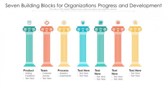 Seven Building Blocks For Organizations Progress And Development Ppt PowerPoint Presentation File Layouts PDF