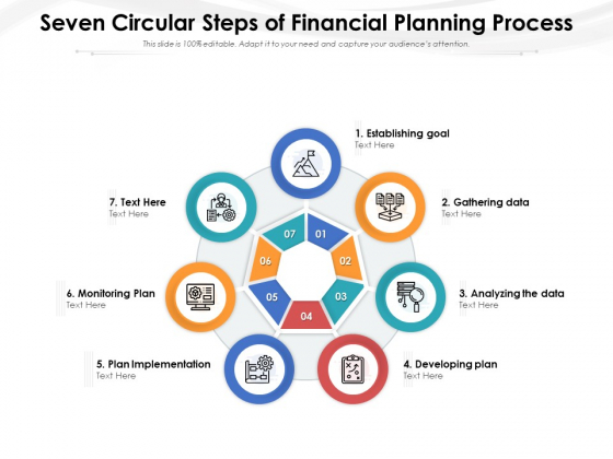 Seven Circular Steps Of Financial Planning Process Ppt PowerPoint Presentation Gallery Aids PDF