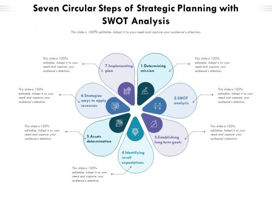 Seven Circular Steps Of Strategic Planning With SWOT Analysis Ppt PowerPoint Presentation Gallery Skills PDF