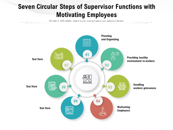 Seven Circular Steps Of Supervisor Functions With Motivating Employees Ppt PowerPoint Presentation Gallery Layouts PDF