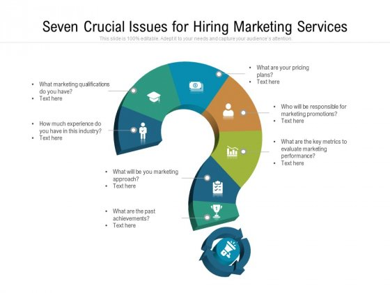 Seven Crucial Issues For Hiring Marketing Services Ppt PowerPoint Presentation File Visuals PDF