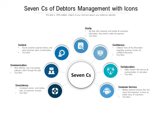 Seven Cs Of Debtors Management With Icons Ppt PowerPoint Presentation Outline Visuals