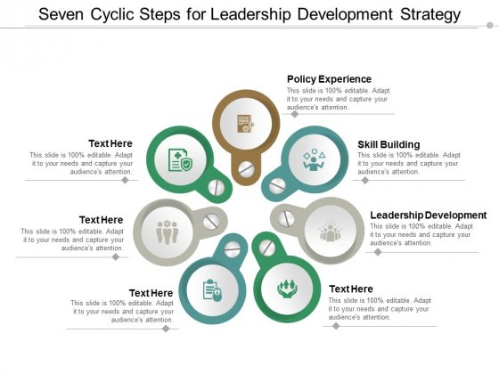 Seven Cyclic Steps For Leadership Development Strategy Ppt Powerpoint Presentation Ideas Show