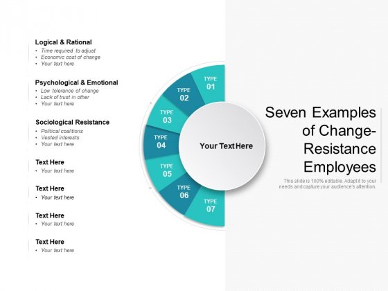 Seven Examples Of Change Resistance Employees Ppt PowerPoint Presentation Model Master Slide PDF