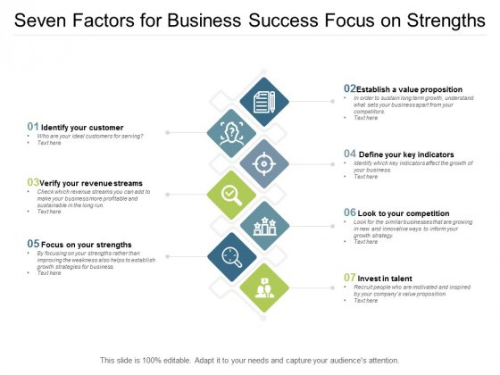 Seven Factors For Business Success Focus On Strengths Ppt PowerPoint Presentation File Microsoft