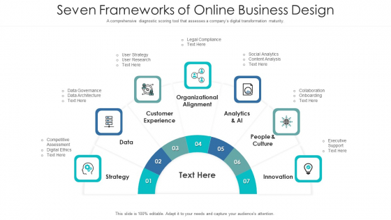 Seven Frameworks Of Online Business Design Ppt PowerPoint Presentation Gallery Infographic Template PDF