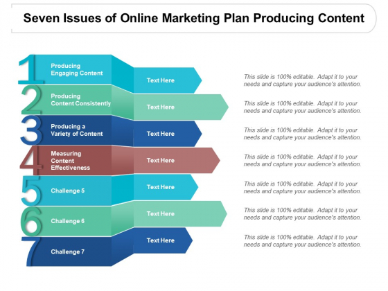 Seven Issues Of Online Marketing Plan Producing Content Ppt PowerPoint Presentation Infographic Template Background Image