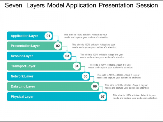 Seven Layers Model Application Presentation Session Ppt PowerPoint Presentation Summary Example Topics