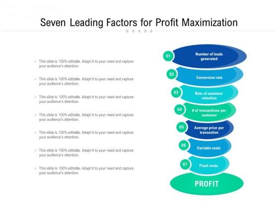 Seven Leading Factors For Profit Maximization Ppt PowerPoint Presentation File Graphics Pictures PDF