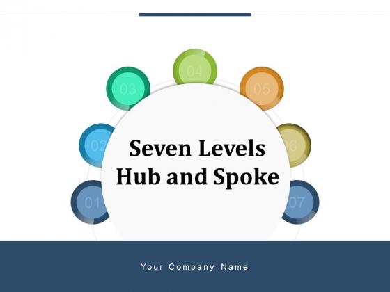 Seven Levels Hub And Spoke Strategic Planning Ppt PowerPoint Presentation Complete Deck