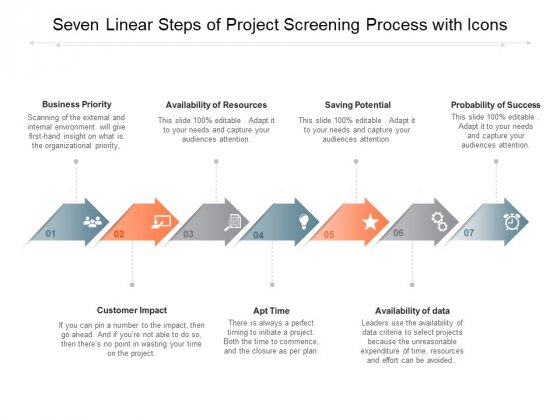 Seven Linear Steps Of Project Screening Process With Icons Ppt PowerPoint Presentation Ideas Templates