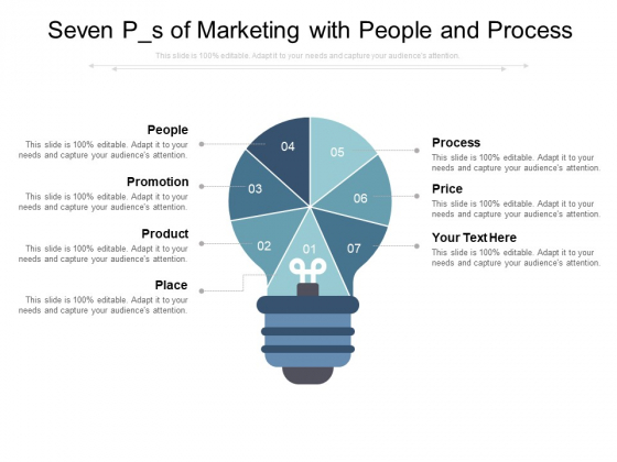 Seven P S Of Marketing With People And Process Ppt PowerPoint Presentation File Graphics Tutorials PDF