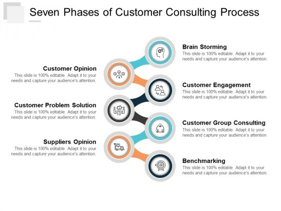 Seven Phases Of Customer Consulting Process Ppt Powerpoint Presentation Inspiration Graphics Design