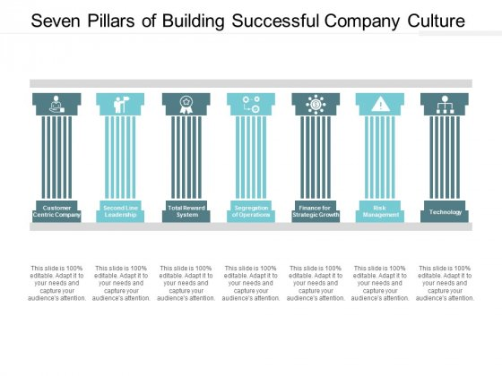 Seven Pillars Of Building Successful Company Culture Ppt PowerPoint Presentation Model Master Slide
